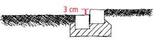vertikale Bordure / bordure verticale