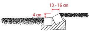 schräge Bordure / bordure inclinée