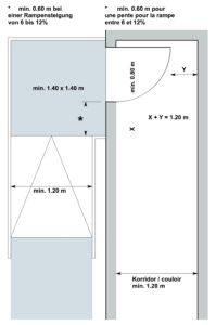 Rampe mit Türe übereck 1