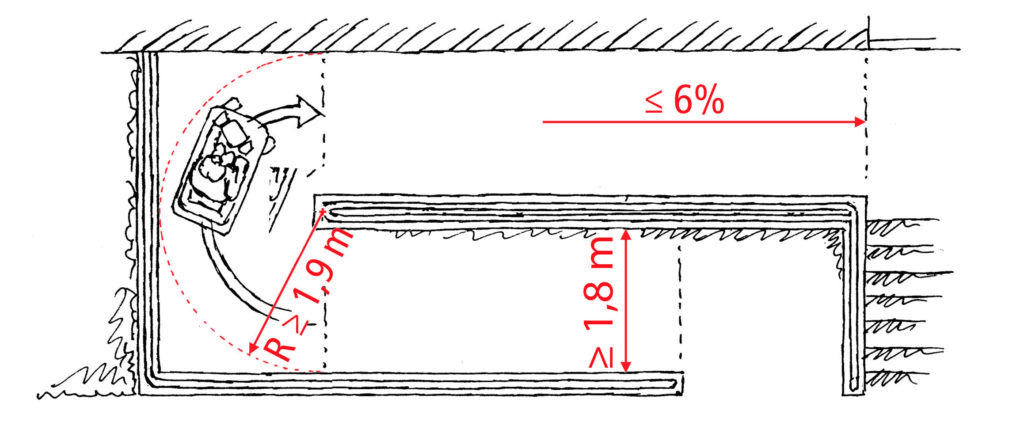 Rampes hindernisfreie architektur for Architektur rampe