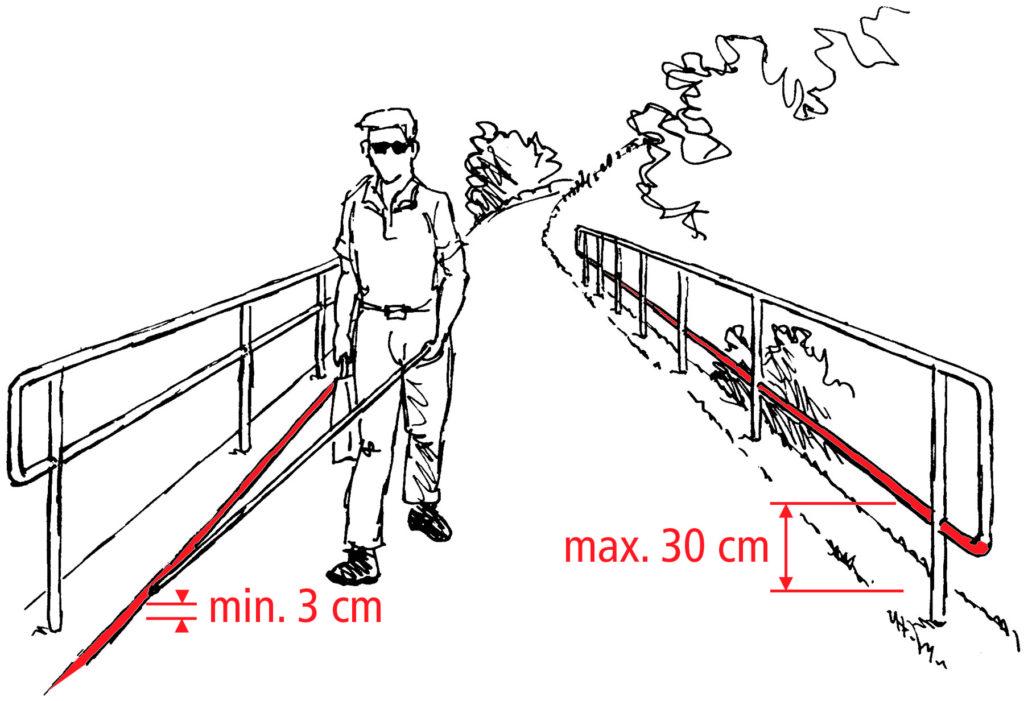 Geländer mit Sockel oder Traverse als Wegführung