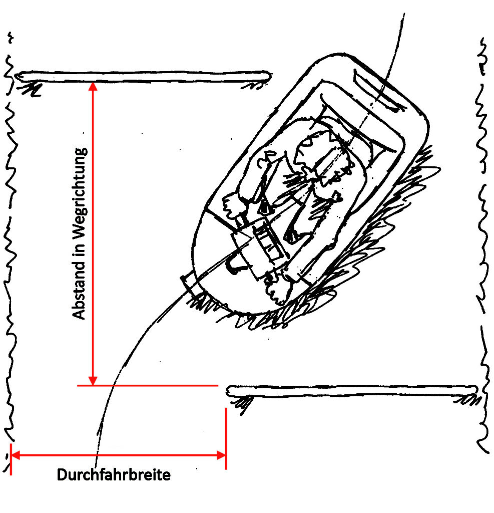 Grundriss Schikane mit Durchfahrbreiten