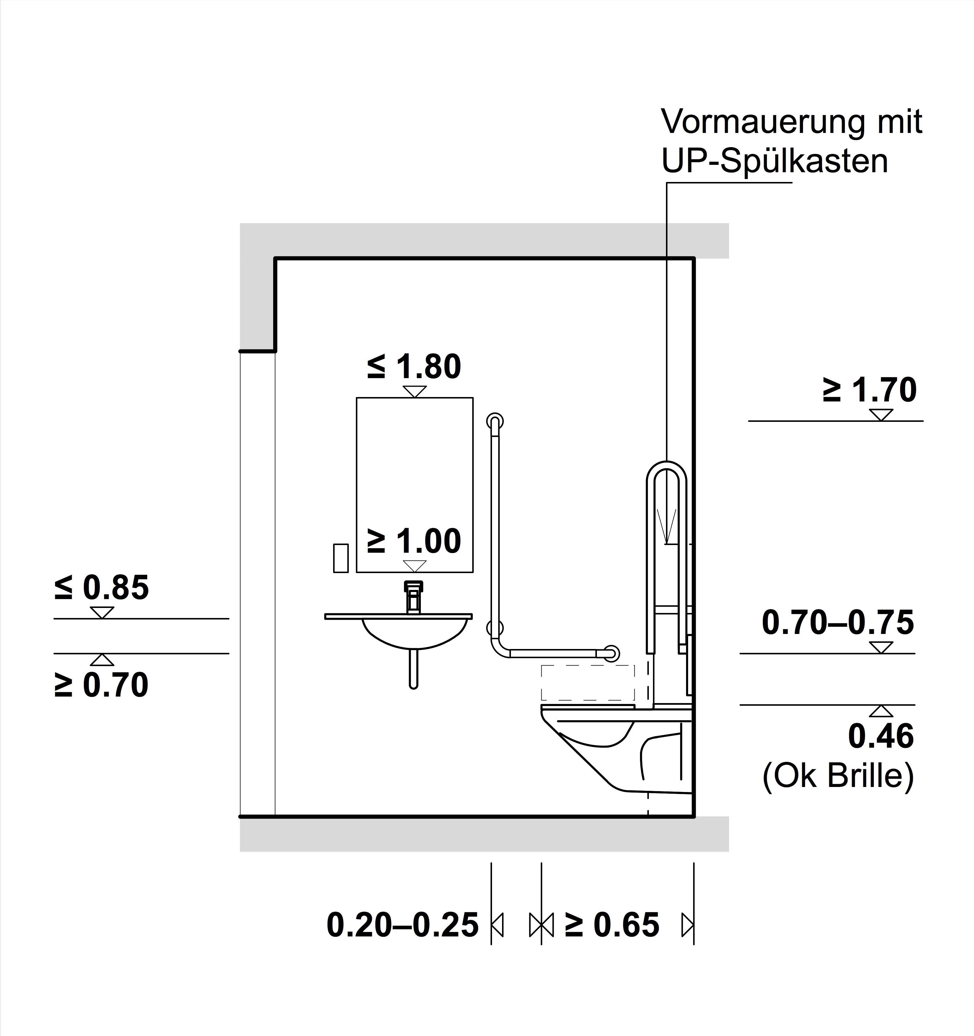 ausstattung rollstuhlgerechter toiletten hindernisfreie architektur. Black Bedroom Furniture Sets. Home Design Ideas