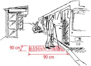 Skizze Einstiegsmarkierung an der vordersten Türe